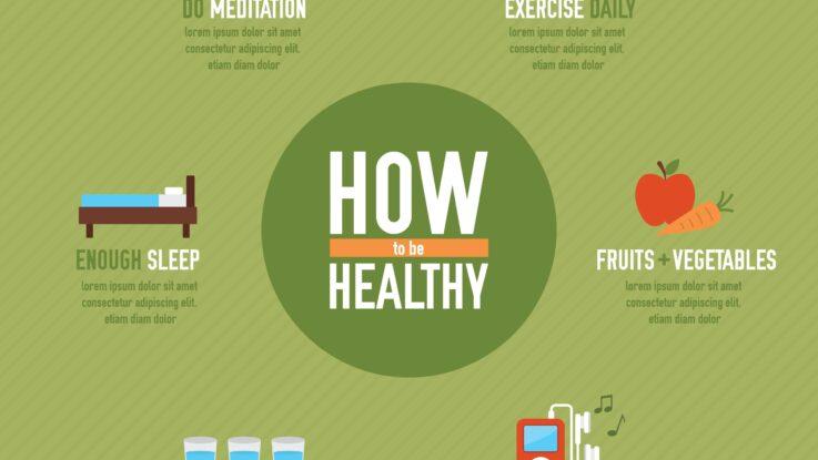 Det sunde liv